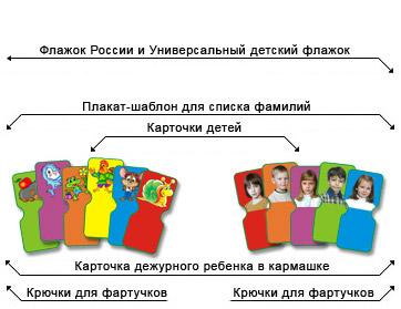 Уголок дежурного в детском саду оформление в картинках 11