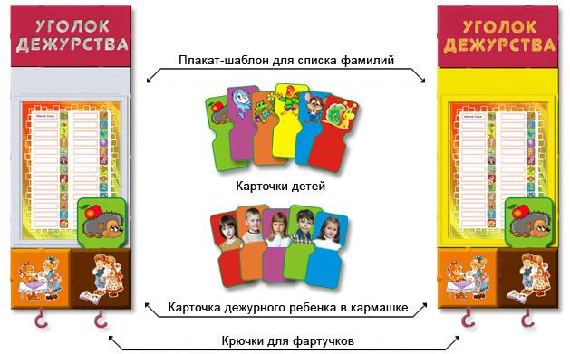 Сборный стенд для уголка дежурств в детском саду