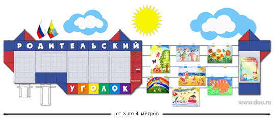 Галерея для групп детского сада. Родительский уголок