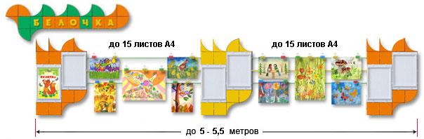 Галерея для детских работ с названием группы