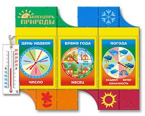 Цветной стенд для оформления Календаря природы в ДОУ