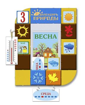 Стенд Календарь природы для группы детского сада