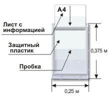 Ячейка для информации