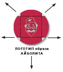 Логотип Айболит