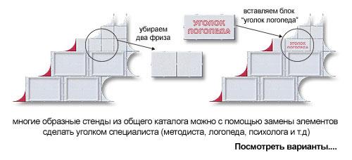 Стенд для уголка логопеда в школе