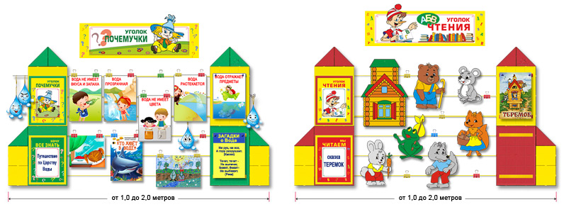 Формирование предметно-развивающей среды в детском саду