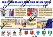 Плакаты Действия при пожаре