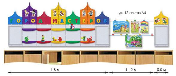 Галерея детских поделок, рисунков