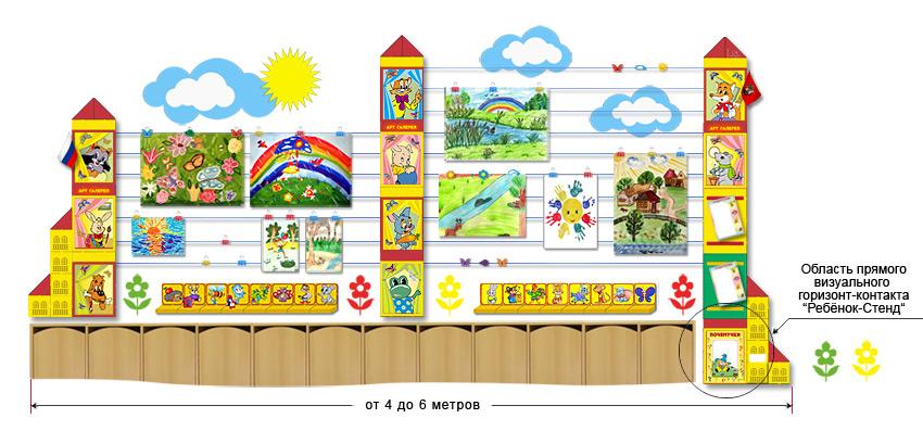 Как сделать стенды для детского сада